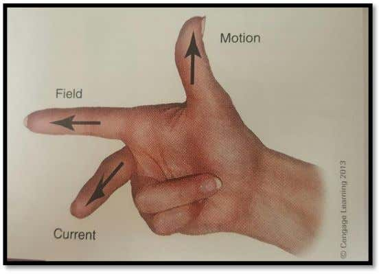 The last hand rule (below) is the hand rule that applies to motors, the left-hand