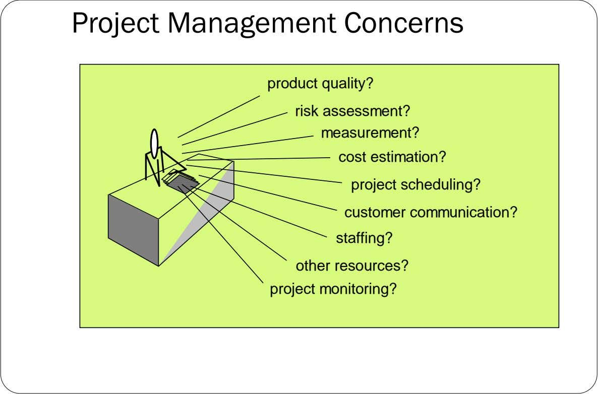 Project Management Concerns product quality? risk assessment? measurement? cost estimation? project scheduling? customer communication? staffing? other