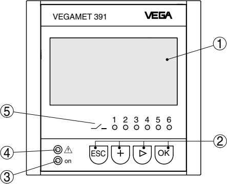 VEGAMET 391 1 5 1 2 3 4 5 6 2 4 ESC OK on