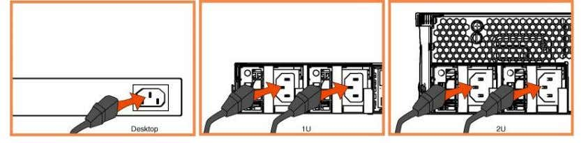you will hear an alarm. Figure 3-4. Connecting the AC Power 3. Plug the AC power
