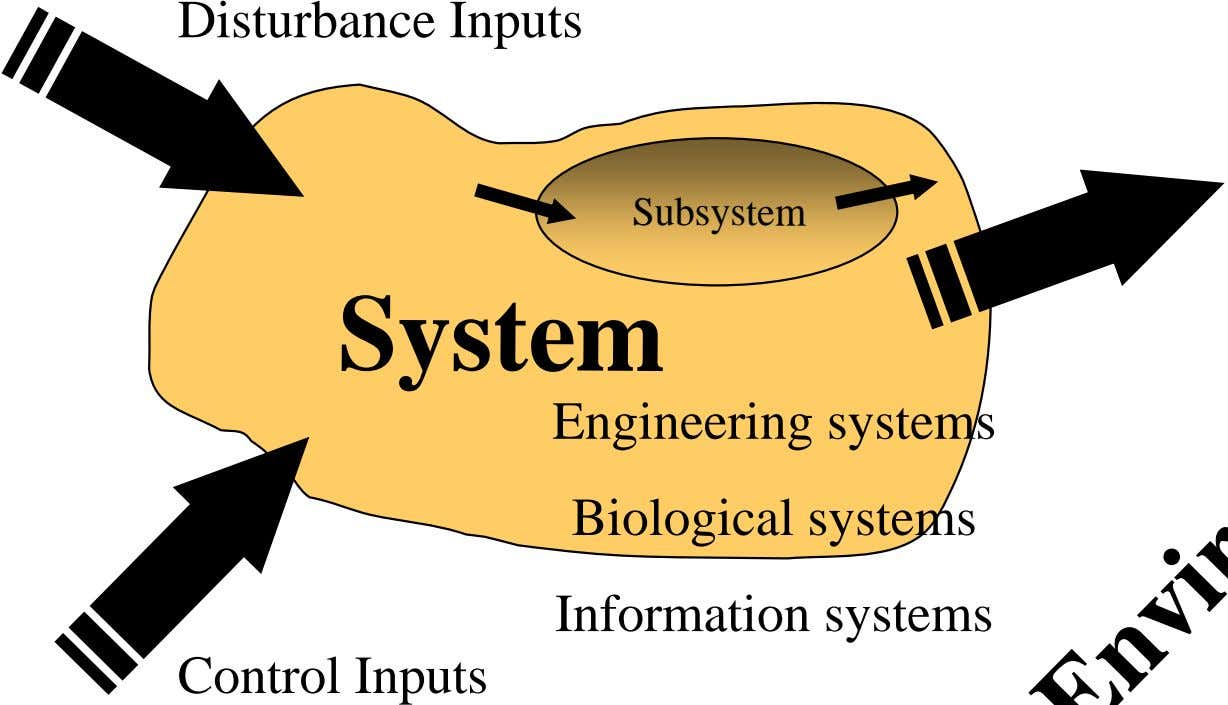 Disturbance Inputs Subsystem System Engineering systems Biological systems Information systems Control Inputs