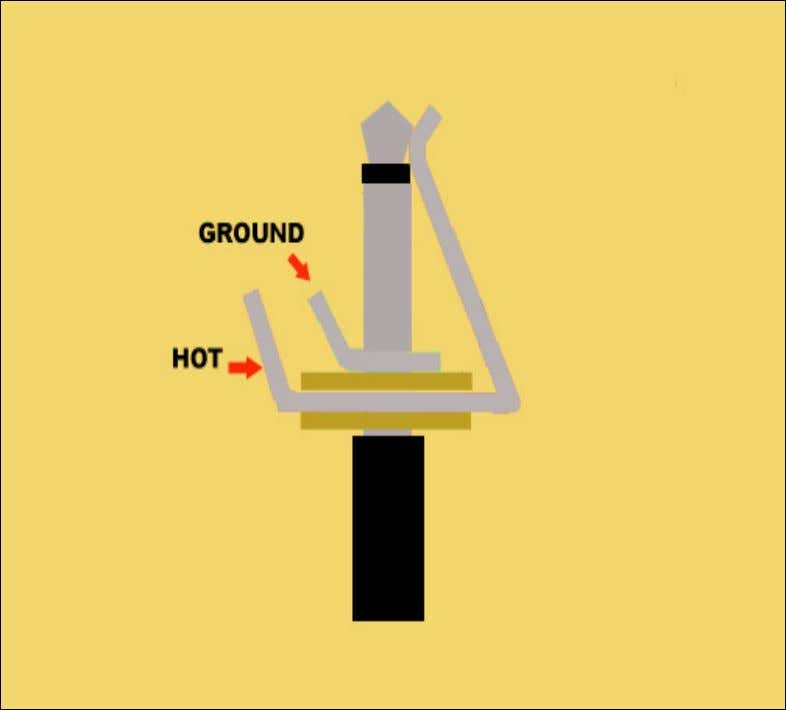 The ground lug will always be on top. The hot lug is lower, but will touch