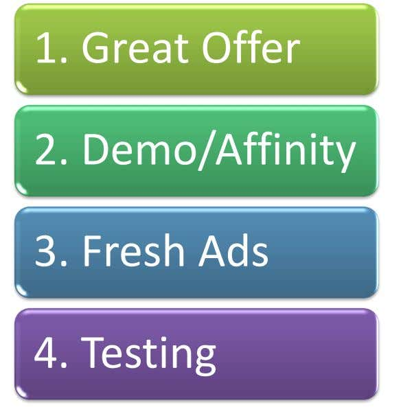 1. Great Offer 2. Demo/Affinity 3. Fresh Ads 4. Testing