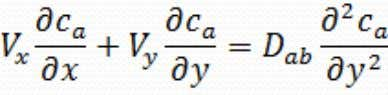 Boundary layer  Governing differential equation  Boundary conditions y=0 y ∞ c a =c w