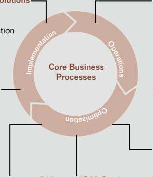 O p Core Business e Processes r a t i n o o n i