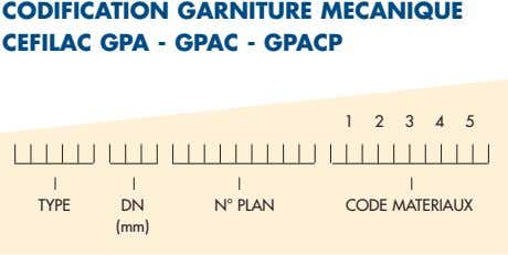 CODIFICATION GARNITURE MECANIQUE CEFILAC GPA - GPAC - GPACP 1 2 3 4 5 TYPE