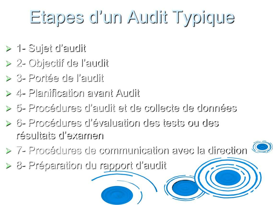 Etapes d'un Audit Typique  1- Sujet d'audit  2- Objectif de l'audit  3- Portée
