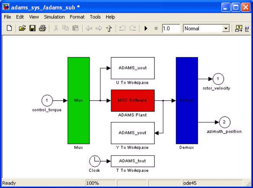 Diagram All of the elements in the subsystem appear. 23 Figure 9 adams_sub block Note: The