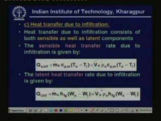 Next comes heat transfer due to infiltration. Heat transfer due to infiltration consists of both