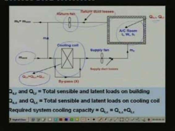 Now let us look at estimation of the system cooling capacity because ultimately we are