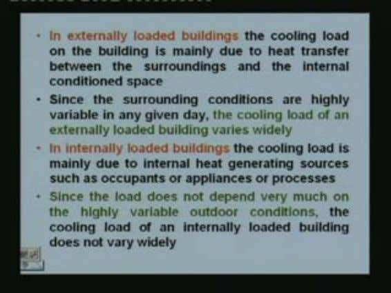The total building cooling load consists of external loads and internal loads. Again both external