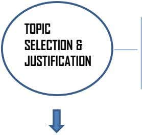TOPIC SELECTION & JUSTIFICATION
