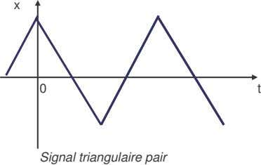 x 0 t Signal triangulaire pair