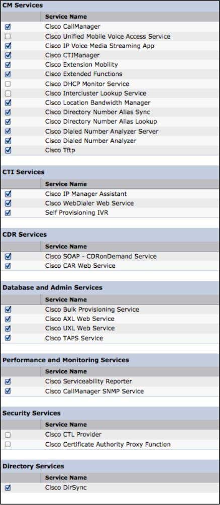 Service Activation Services that have been activated © 2013-2014 Cisco and /or its affiliates. All rights