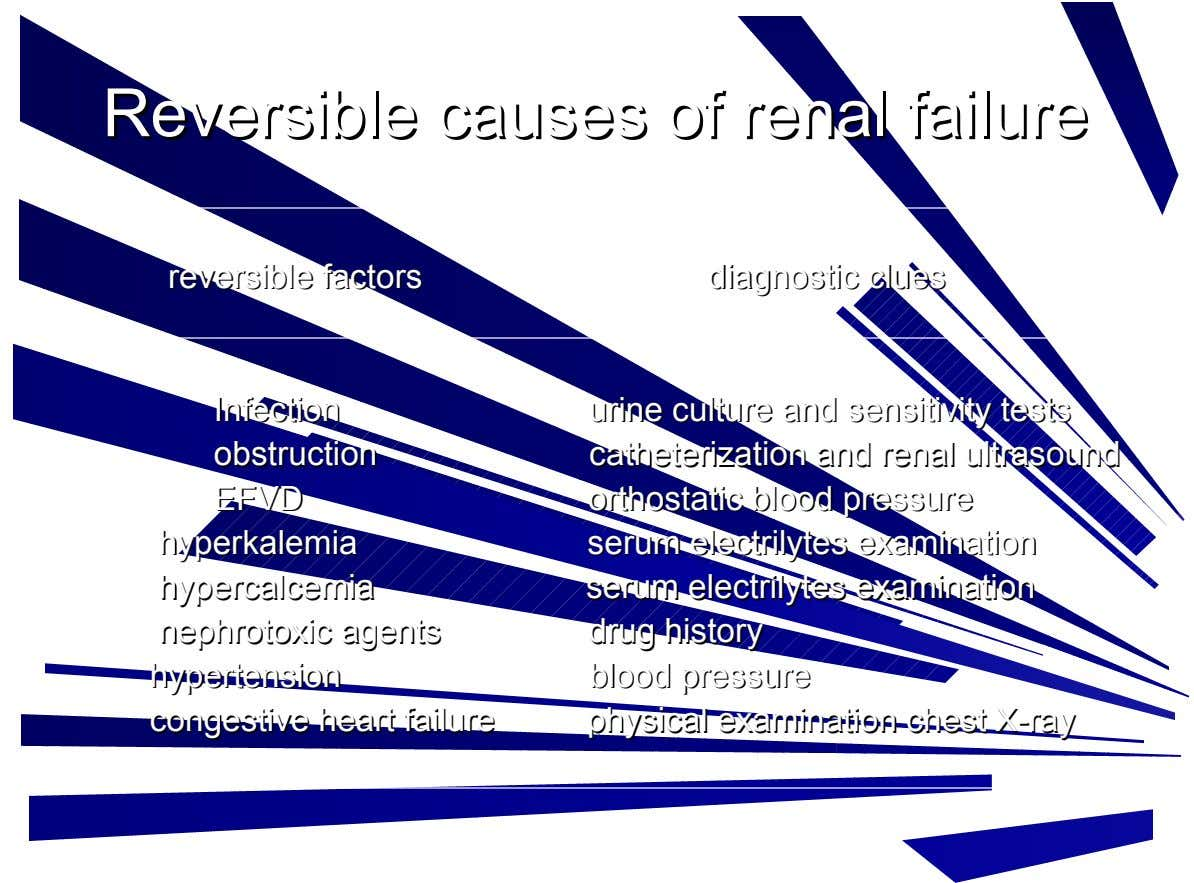 RRev ersible causes of renal failure eversi bl e causes of renal failure rere vers ib