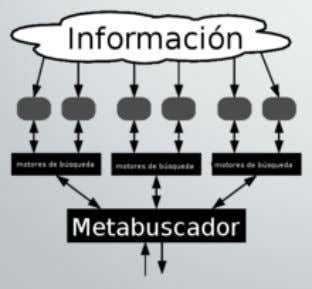 "√ Tripdatabase (httD://www.tripdatabase.com) √ SumSearch (http://sumsearch.uthsca.edu) ""Buscador de buscadores"""