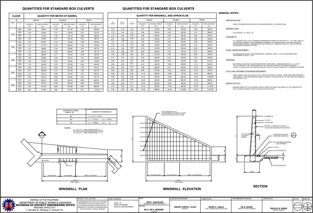 QUANTITIES FOR STANDARD BOX CULVERTS QUANTITIES FOR STANDARD BOX CULVERTS GENERAL NOTES : CLEAR QUANTITY