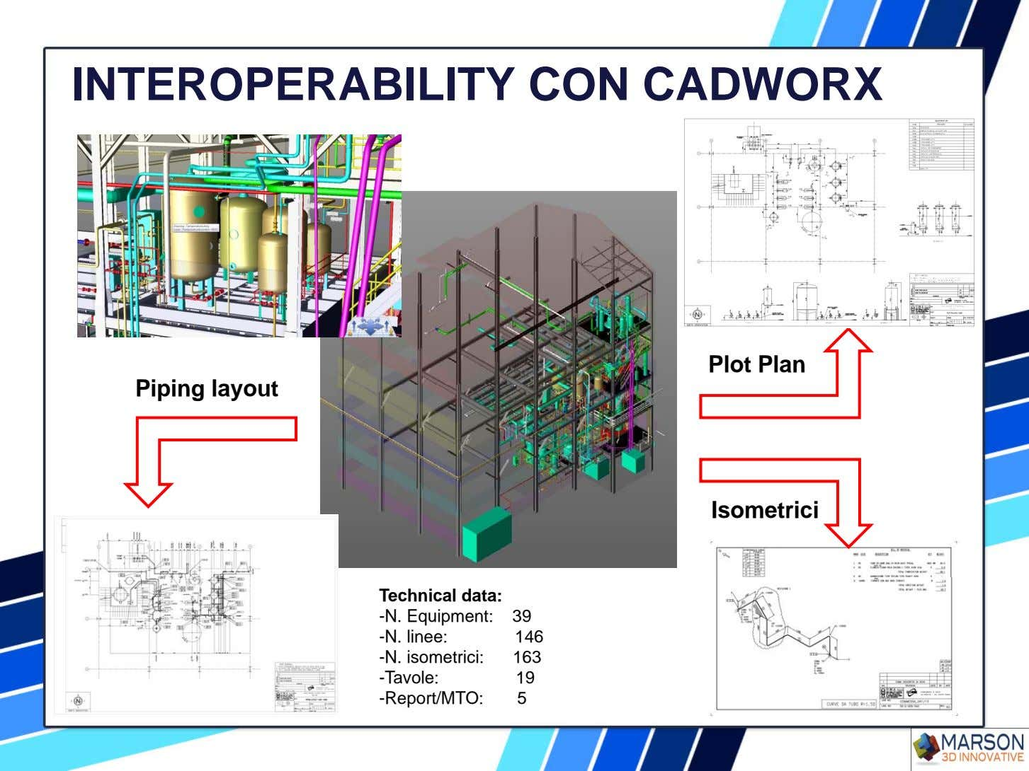 INTEROPERABILITY CON CADWORX Plot Plan Piping layout Isometrici Technical data: -N. Equipment: 39 -N. linee: