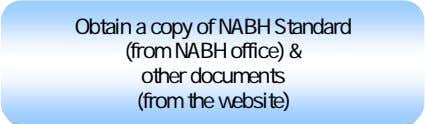 Obtain a copy of NABH Standard (from NABH office) & other documents (from the website)