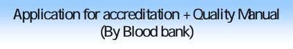 Application for accreditation + Quality Manual (By Blood bank)