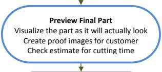 Preview Final Part Visualize the part as it will actually look Create proof images for
