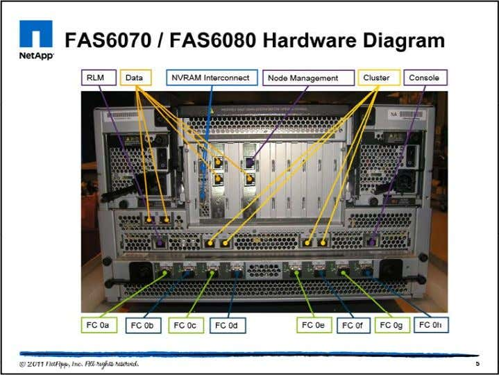 Here is an example of a FAS6070 or FAS6080 controller. Use this as a reference, but