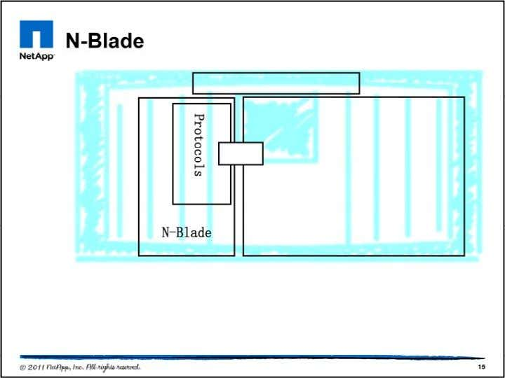 The N-blade architecture comprises a variety of functional areas, interfaces and compon ents. The N -