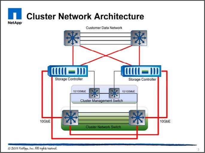The bundled cluster and management swit ch infrastructure consists of: Cluster: Cisco NX5010/NX5020 (20/40 port, 10GbE)