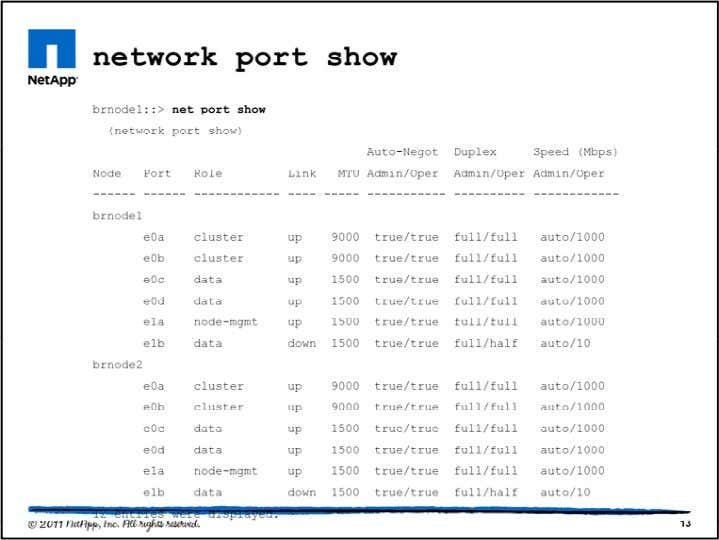The network port show command shows the summary view of the ports of this 4-node cluster.