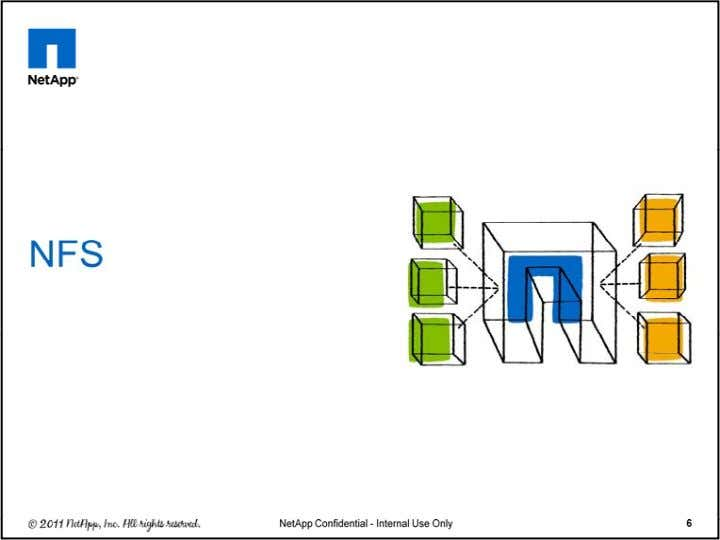 © 2011 NetApp. All rights reserved. 6