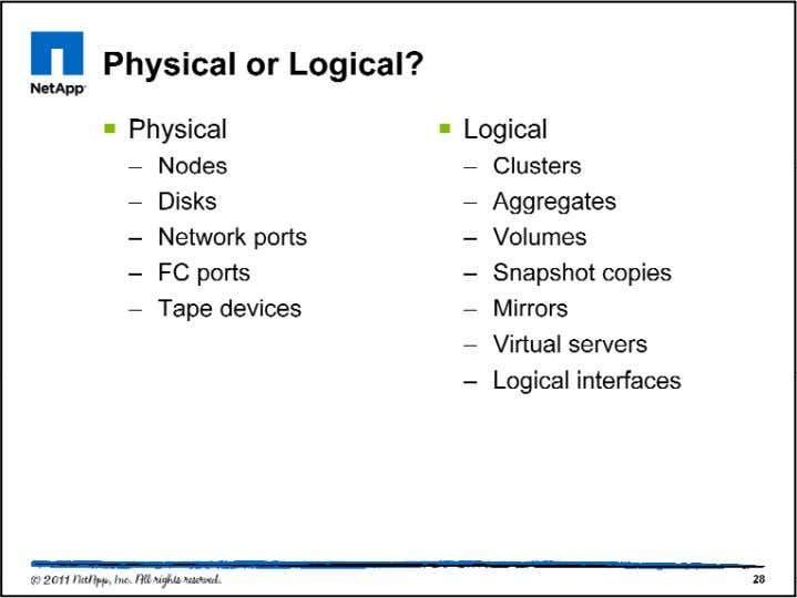 Physical things can be touched and seen , like nodes, disks, and ports on those nodes.