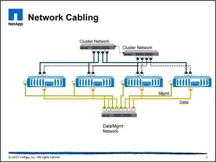 For cabling the network connections, the follow things must be taken into account: •Each node is