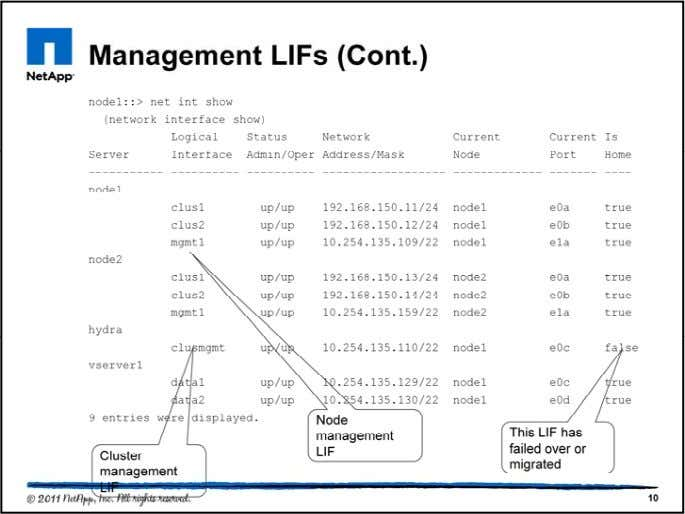 "The two ""mgmt1"" LIFs that are shown here are the no de management LIFs, and are"