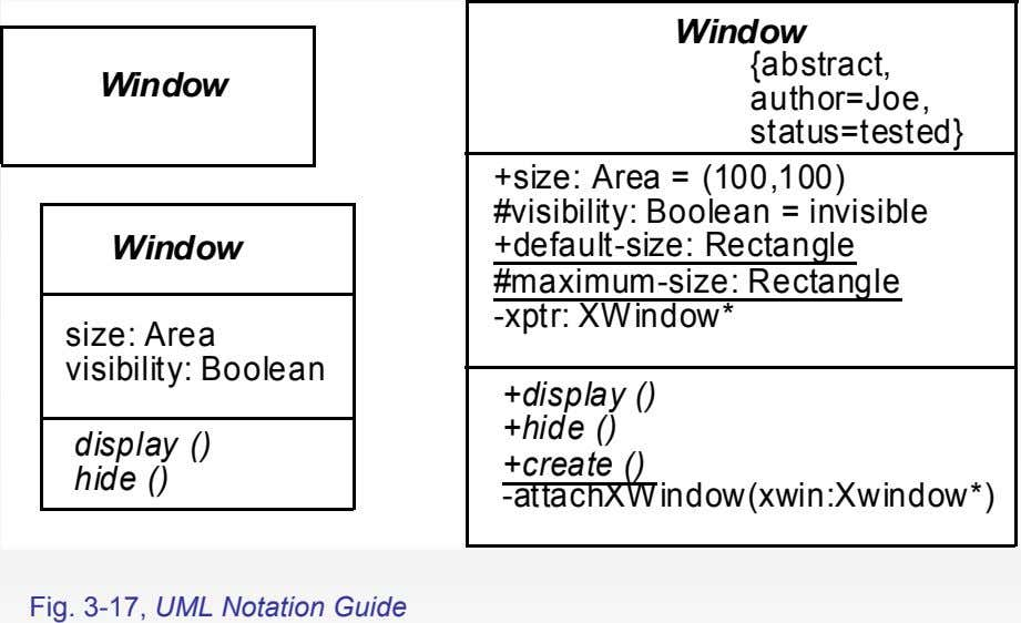 Window {abstract, Window author=Joe, status=tested} Window +size: Area = (100,100) #visibility: Boolean = invisible