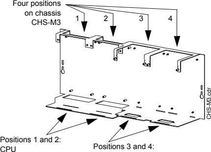 Four positions on chassis 12 34 CHS-M3 Positions 1 and 2: Positions 3 and 4: