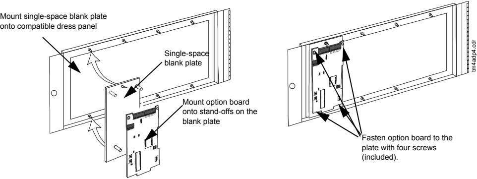 Mount single-space blank plate onto compatible dress panel Single-space blank plate Mount option board onto