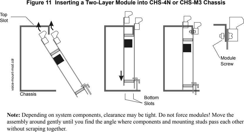 Figure 11 Inserting a Two-Layer Module into CHS-4N or CHS-M3 Chassis Top Slot Module Screw