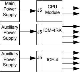 Main CPU Power J5 Module Supply Auxiliary ICM-4RK Power J5 Supply Auxiliary J5 Power ICE-4