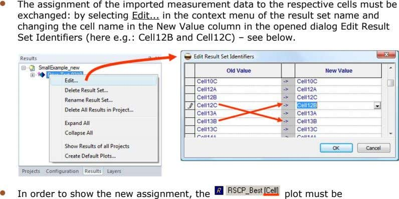  The assignment of the imported measurement data to the respective cells must be ... changing
