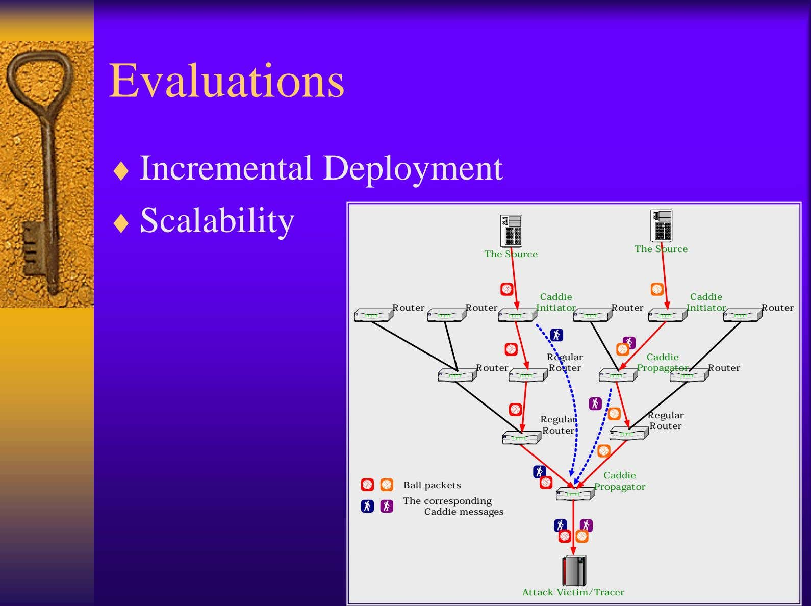 Evaluations ♦ Incremental Deployment ♦ Scalability The Source The Source Caddie Caddie Router Router