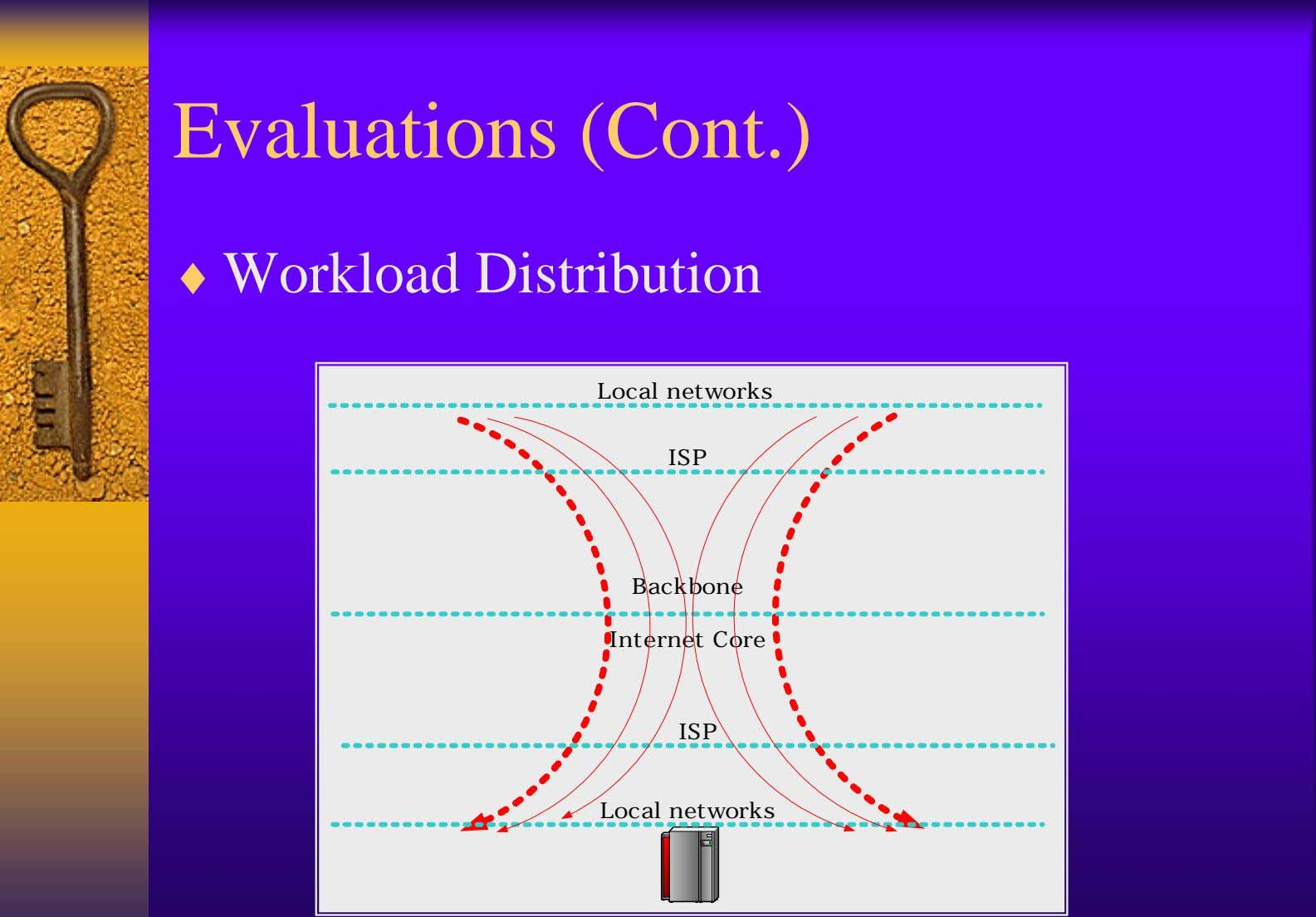 Evaluations (Cont.) ♦ Workload Distribution Local networks ISP Backbone Internet Core ISP Local networks