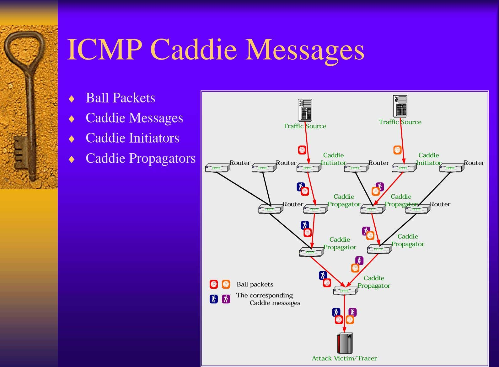 ICMP Caddie Messages ♦ Ball Packets ♦ Caddie Messages Traffic Source Traffic Source ♦ Caddie