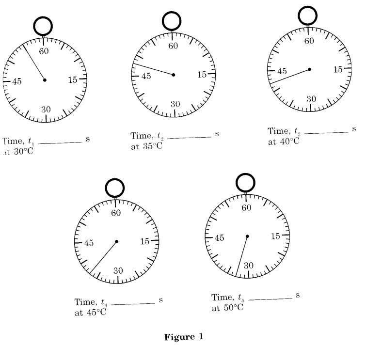of the stop watch for each of the reaction at different temperatures. 31 CHEMISTRY MODULE 2009