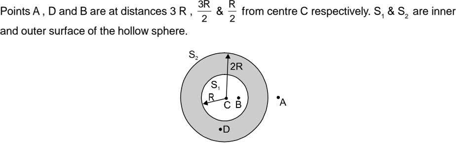 3R R Points A , D and B are at distances 3 R , &