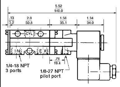 (inlet) pressure for INPilot valves is 115 psi (8 bar). (ib) INTRINSIC SAFE Valves with -XIF