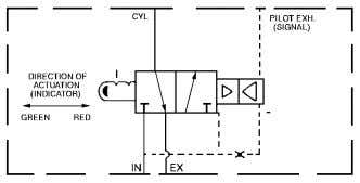 22) FIRST OUT INDICATOR/INDICATING RELAY-TRANSMITTING TYPE Dimensions are approximate. Consult factory for actual