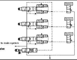 Indicating Relays– Receiving type Main Supply Relay Valve e.g. BAA-3309-900W See page 18.