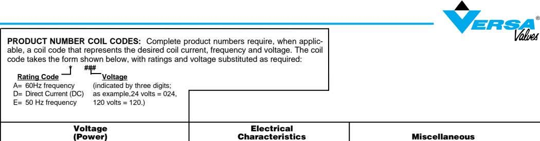 PRODUCT NUMBER COIL CODES: Complete product numbers require, when applic- able, a coil code that
