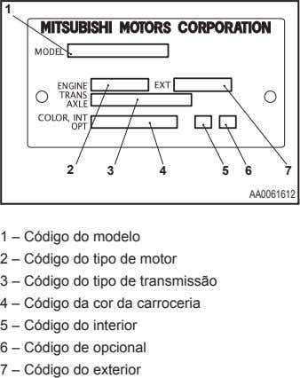 1 2 3 4 5 6 7 AA0061612 1 – Código do modelo 2 –