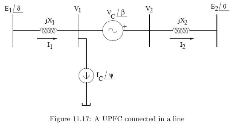 A UPFC Connected in a Line 46 K.R.Padiyar I.I.Sc.